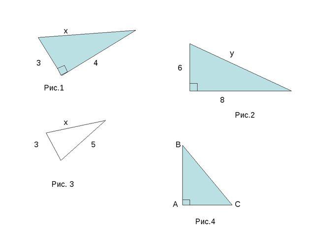 4 3 x 5 3 x 8 6 y A B C Рис.1 Рис.2 Рис. 3 Рис.4