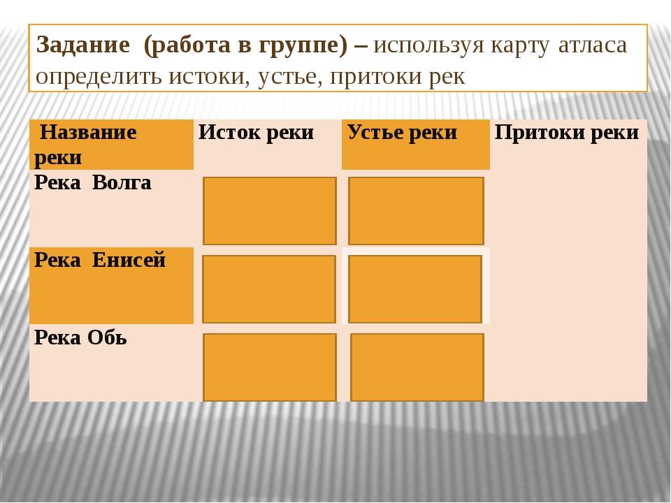 Задание (работа в группе) – используя карту атласа определить истоки, устье,...