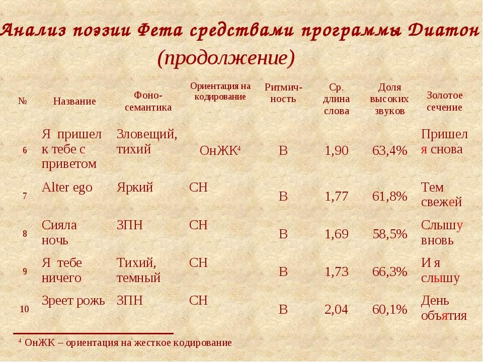 4 ОнЖК – ориентация на жесткое кодирование Анализ поэзии Фета средствами про...