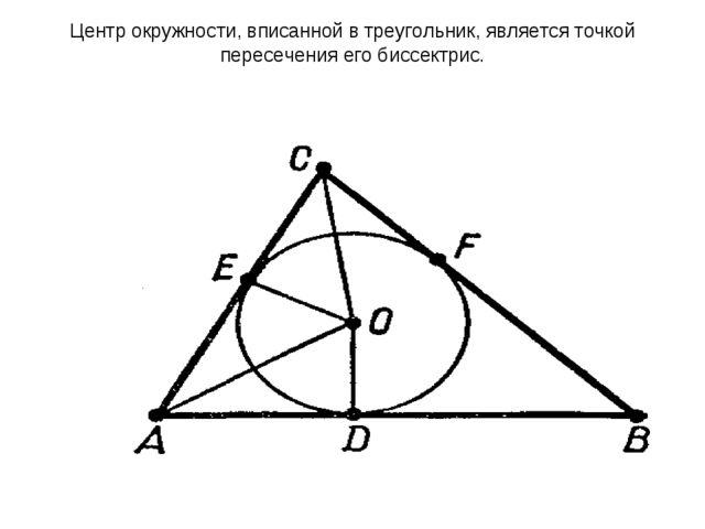 Центр окружности, вписанной в треугольник, является точкой пересечения его би...