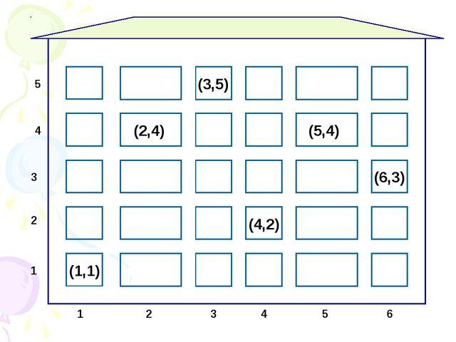 1 2 3 4 5 6 1 2 3 4 5 (3,5) (2,4) (5,4) (6,3) (4,2) (1,1)
