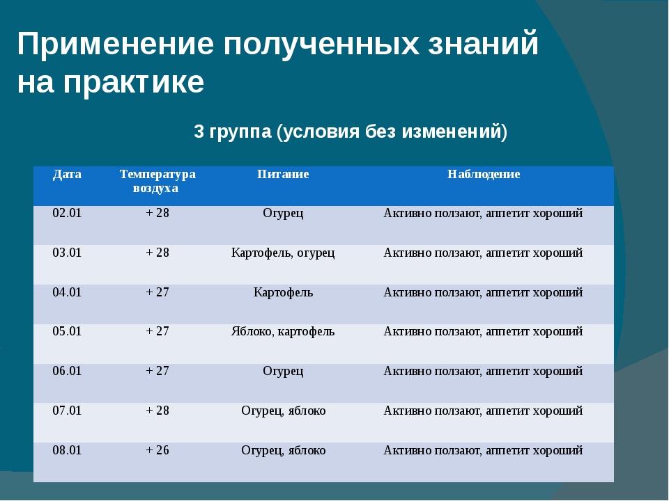 Применение полученных знаний на практике 3 группа (условия без изменений) Дат...