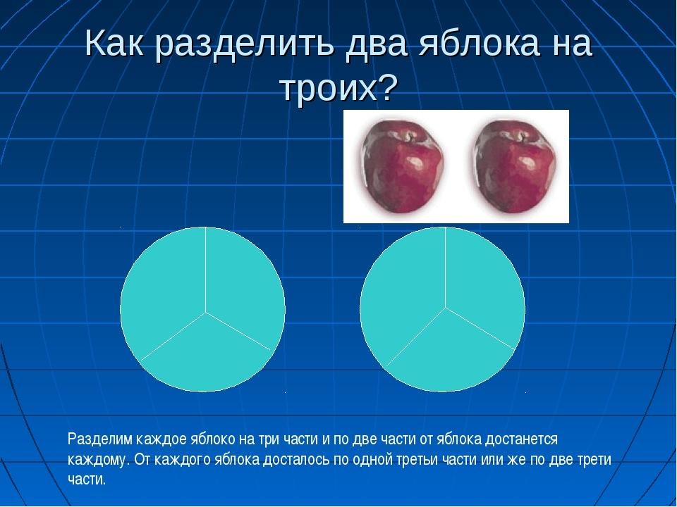 Как разделить два яблока на троих? Разделим каждое яблоко на три части и по д...
