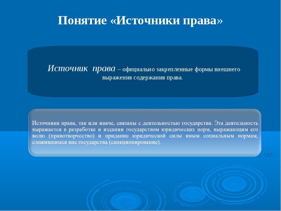 Понятие «Источники права» Источник права – официально закрепленные формы внеш...
