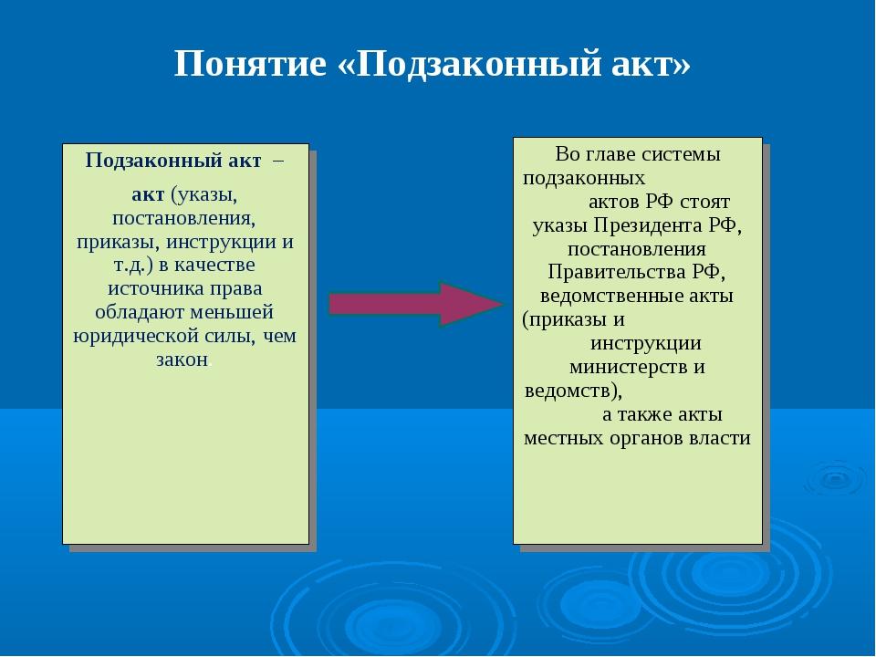 Понятие «Подзаконный акт» Во главе системы подзаконных актов РФ стоят указы П...