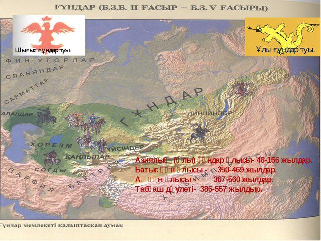 Ұлы ғұндар туы. Азиялық (Ұлы) ғұндар ұлысы- 48-156 жылдар. Батыс ғұн ұлысы -...