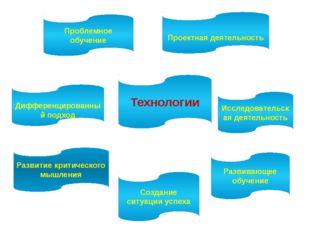 Технологии Проблемное обучение Исследовательская деятельность Проектная деяте