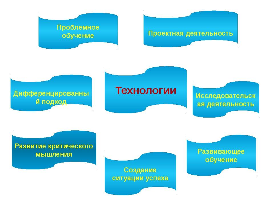 Технологии Проблемное обучение Исследовательская деятельность Проектная деяте...