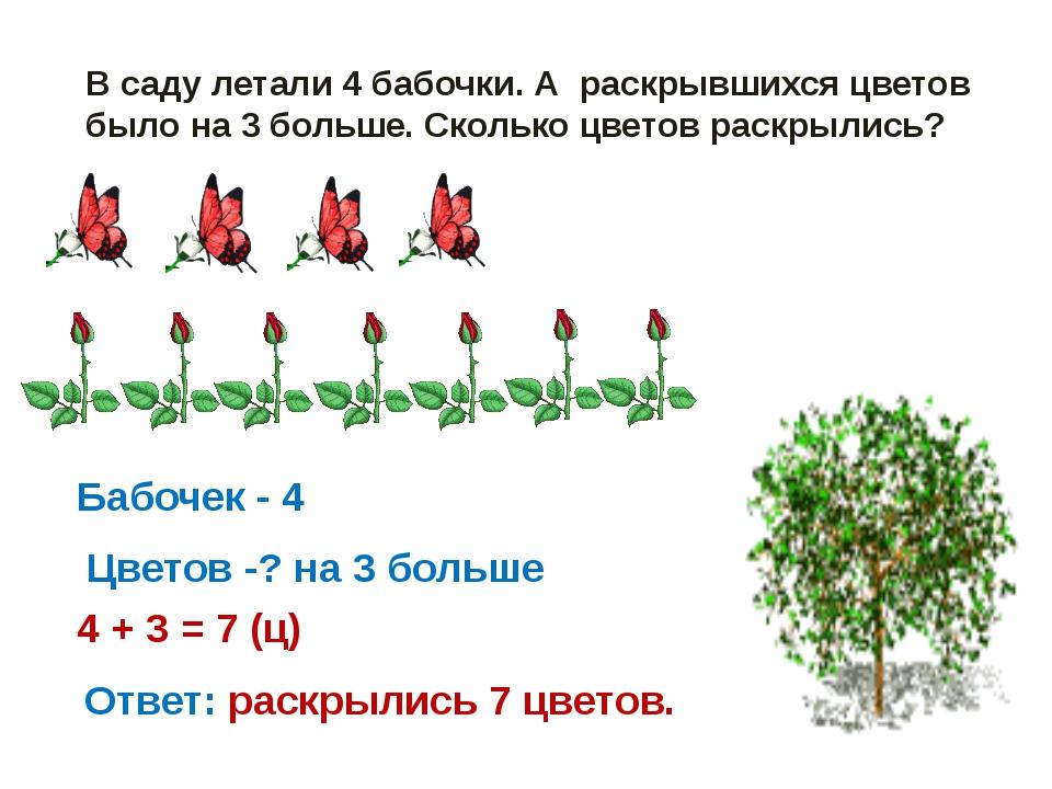Бабочек - 4 Цветов -? на 3 больше В саду летали 4 бабочки. А раскрывшихся цве...