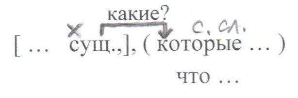 C:\Users\Игорь\Desktop\спп2 - копия.jpeg