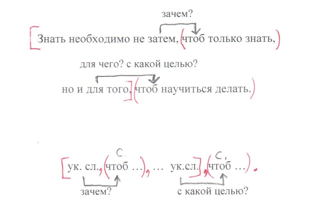 C:\Users\Игорь\Desktop\спп.jpeg