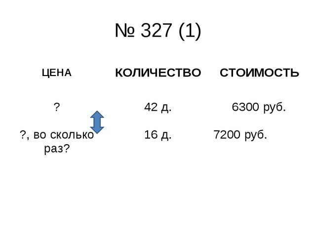 № 327 (1) ЦЕНАКОЛИЧЕСТВОСТОИМОСТЬ ?42 д.6300 руб. ?, во сколько раз?16 д...