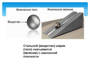 Стальной (вещество) шарик (тело) скатывается (явление) с наклонной плоскости