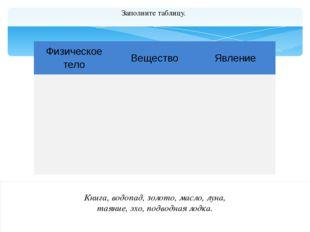 Заполните таблицу. Книга, водопад, золото, масло, луна, таяние, эхо, подводн