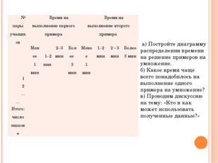 а) Постройте диаграмму распределения времени на решение примеров на умножени