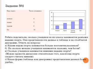 Задание №2 Ребята подсчитали, сколько учащихся из их класса занимаются разным