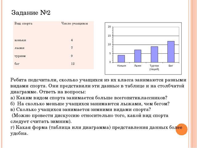 Задание №2 Ребята подсчитали, сколько учащихся из их класса занимаются разным...