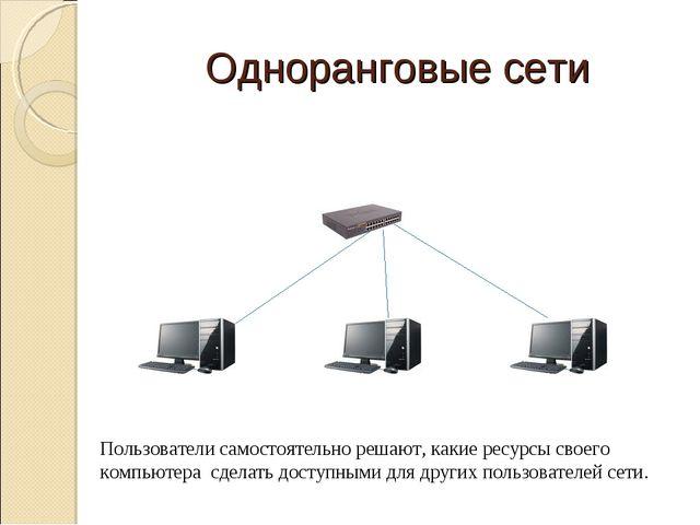 Одноранговые сети Пользователи самостоятельно решают, какие ресурсы своего ко...