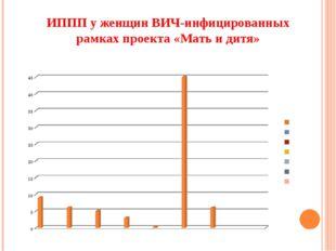 Инфекции передаваемые половым путем за 2012-2014 г на территории п.Первомайский