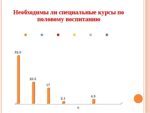 Список литературы Федеральный закон «О предупреждении распространения в Росси...