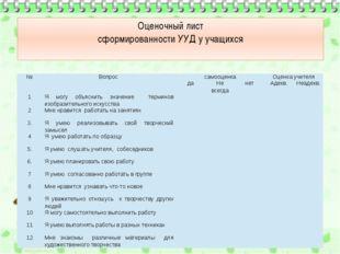 Оценочный лист сформированности УУД у учащихся № Вопрос самооценка Оценка учи