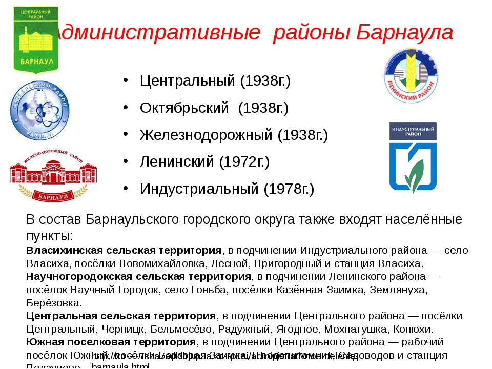 Административные районы Барнаула Центральный (1938г.) Октябрьский (1938г.) Же...