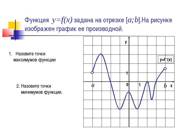 Функция y=f(x) задана на отрезке [a;b].На рисунке изображен график ее произво...