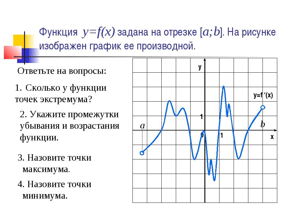 Функция y=f(x) задана на отрезке [a;b]. На рисунке изображен график ее произв...