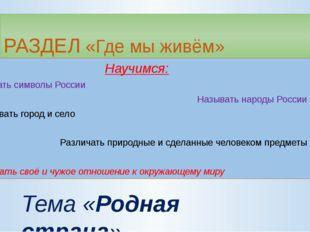 РАЗДЕЛ «Где мы живём» Научимся: Различать символы России Называть народы Росс