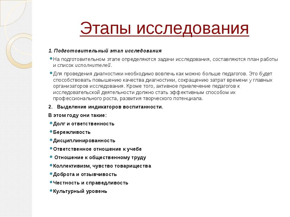 Этапы исследования 1. Подготовительный этап исследования На подготовительном...