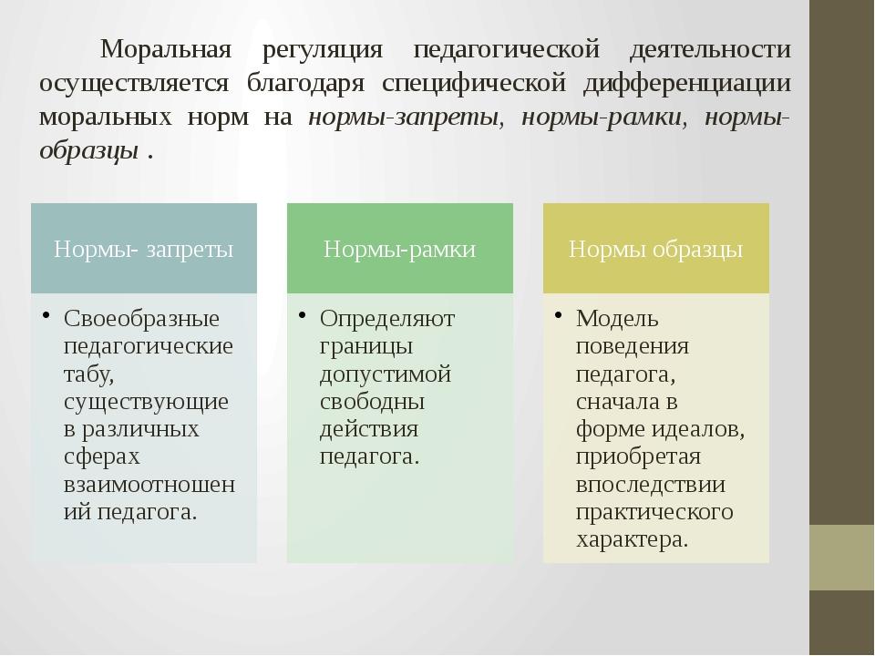 Моральная регуляция педагогической деятельности осуществляется благодаря спе...