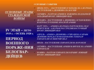 ОСНОВНЫЕ ЭТАПЫ ГРАЖДАНСКОЙ ВОЙНЫ ОСНОВНЫЕ СОБЫТИЯ: ИЮЛЬ 1919 г. – НАСТУПЛЕНИЕ