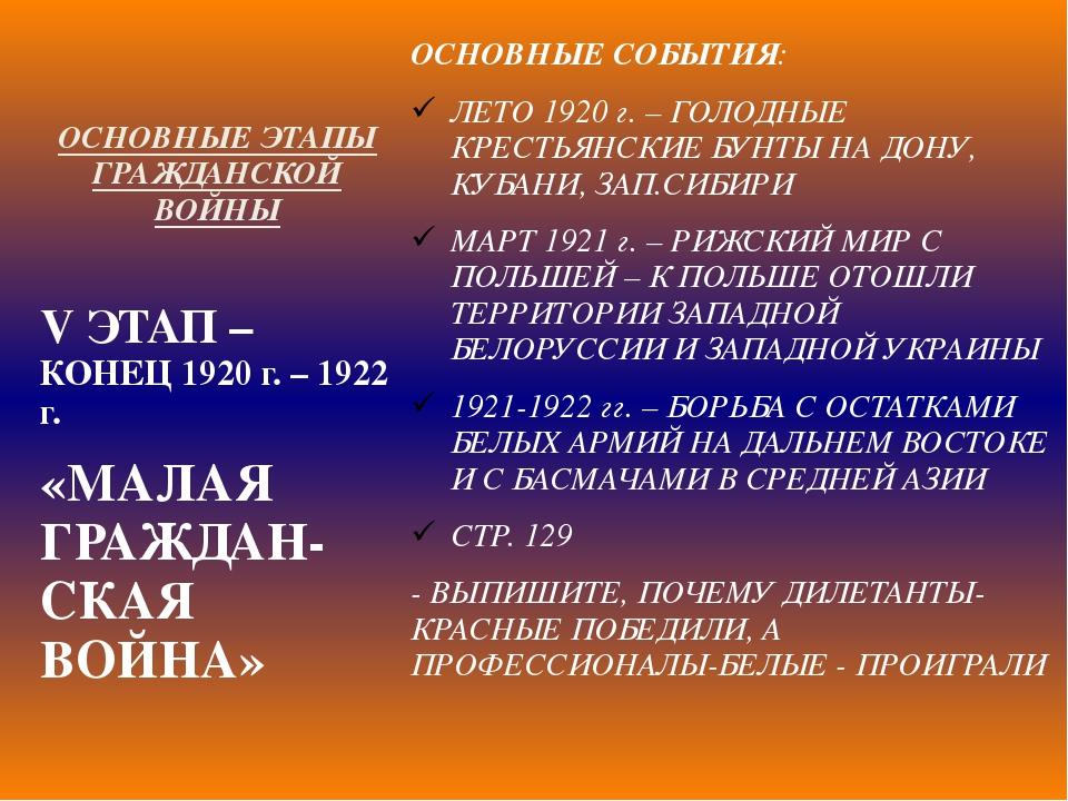 ОСНОВНЫЕ ЭТАПЫ ГРАЖДАНСКОЙ ВОЙНЫ ОСНОВНЫЕ СОБЫТИЯ: ЛЕТО 1920 г. – ГОЛОДНЫЕ КР...
