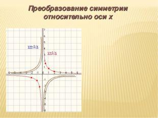 y=1/x y=-1/x Преобразование симметрии относительно оси x