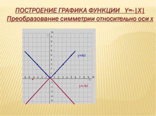 y=|x| y=-|x|