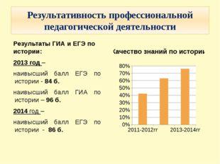 Результативность профессиональной педагогической деятельности Результаты ГИА