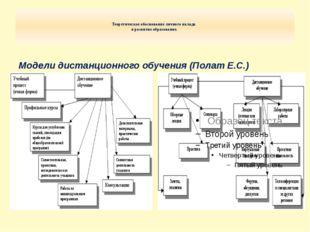 Теоретическое обоснование личного вклада в развитие образование. Модели дист