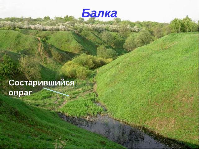 Балка