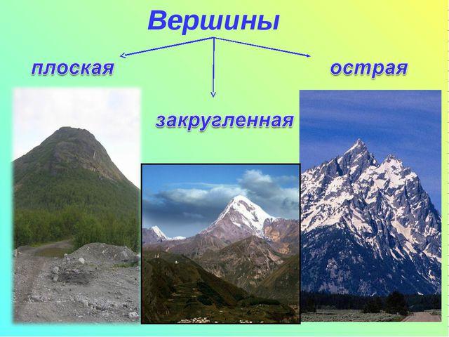 Вершины