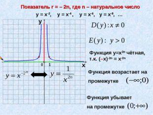 Показатель r = – 2n, где n – натуральное число 1 0 х у у = х-2, у = х-4 , у =