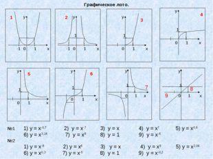 Графическое лото.   8 7 9 №1 1) у = х-0,7 2) у = х-7 3) у = х 4) у = х7 5)