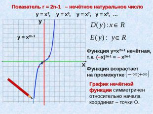 Показатель r = 2n-1 – нечётное натуральное число х у у = х3, у = х5, у = х7,