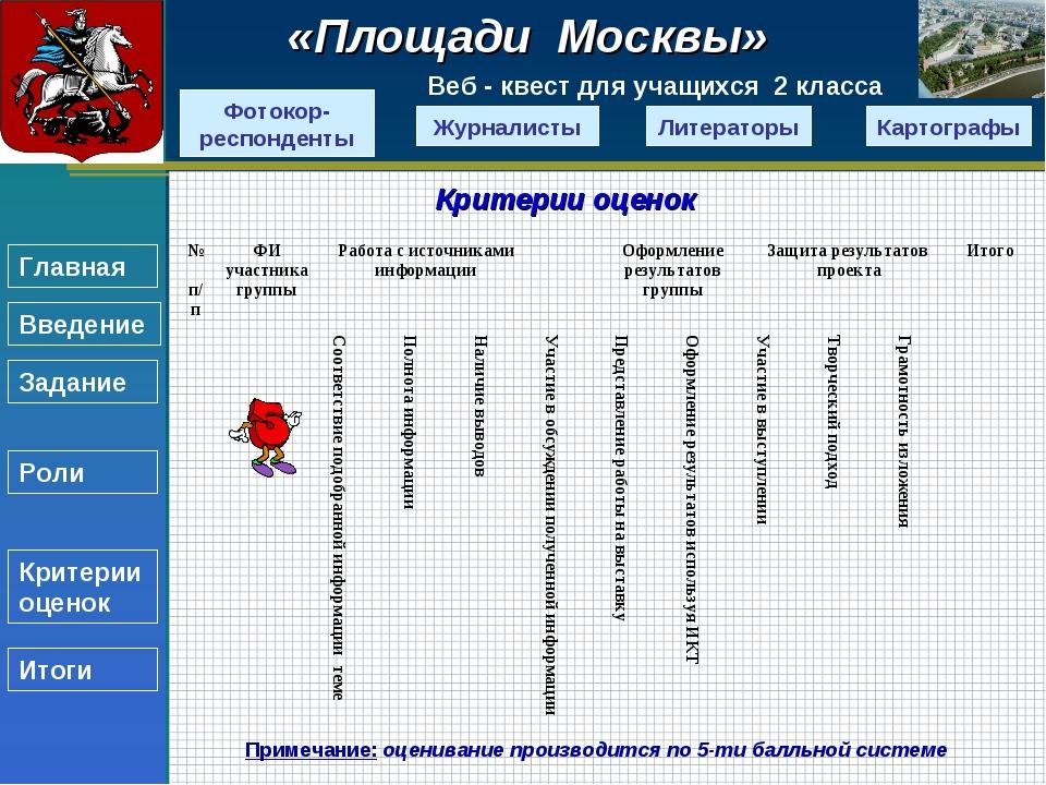 Критерии оценок Примечание: оценивание производится по 5-ти балльной системе...