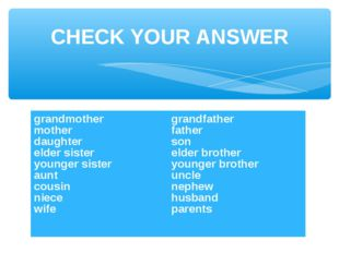 CHECK YOUR ANSWER grandmother mother daughter elder sister younger sister aun
