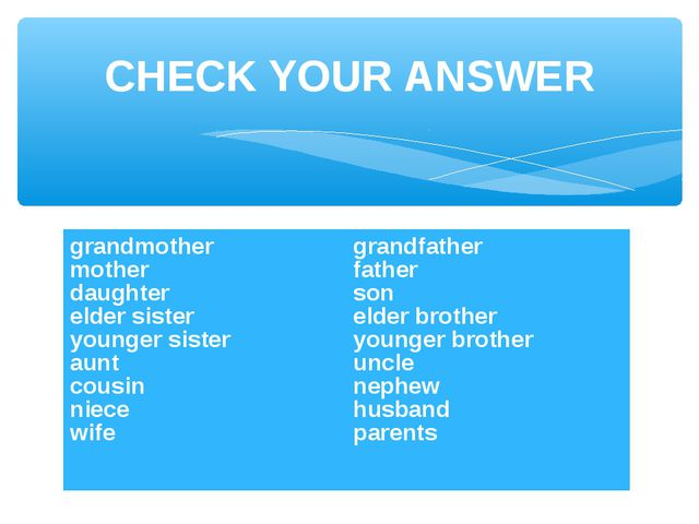CHECK YOUR ANSWER grandmother mother daughter elder sister younger sister aun...