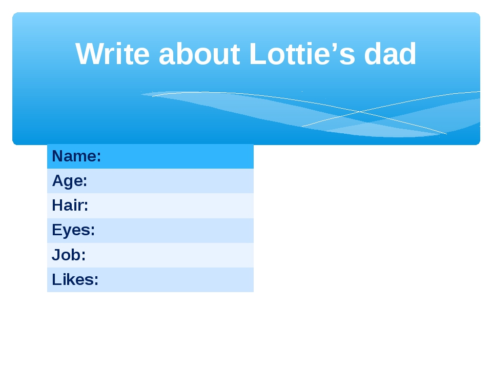 Write about Lottie's dad Name: Age: Hair: Eyes: Job: Likes: