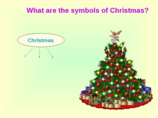 Christmas What are the symbols of Christmas?