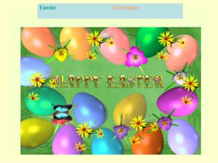 Easter 31October
