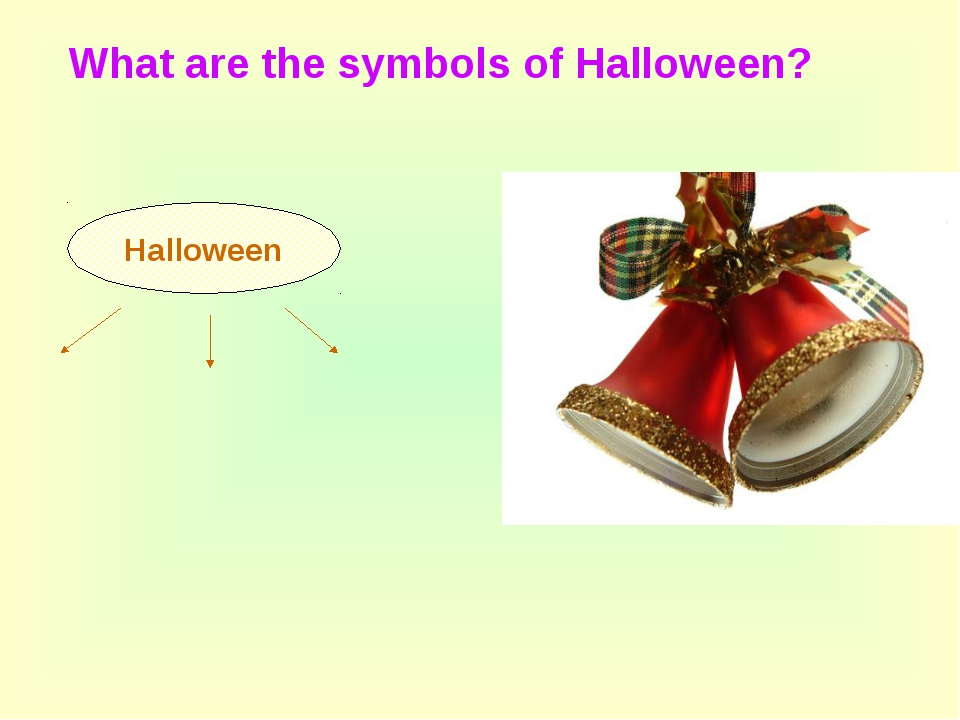 Halloween What are the symbols of Halloween?