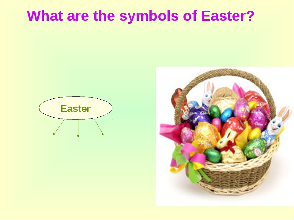 Easter What are the symbols of Easter?